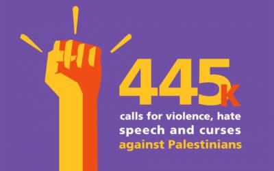 New racism index exposes social media incitement against Palestinians